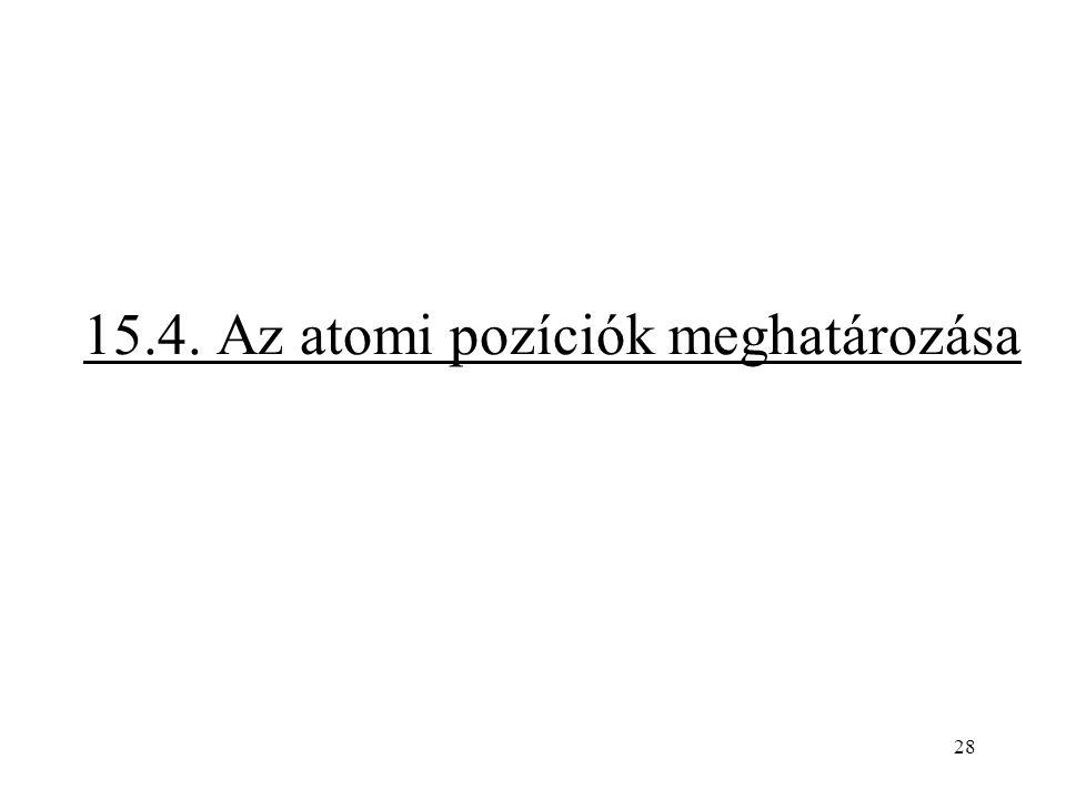 15.4. Az atomi pozíciók meghatározása 28