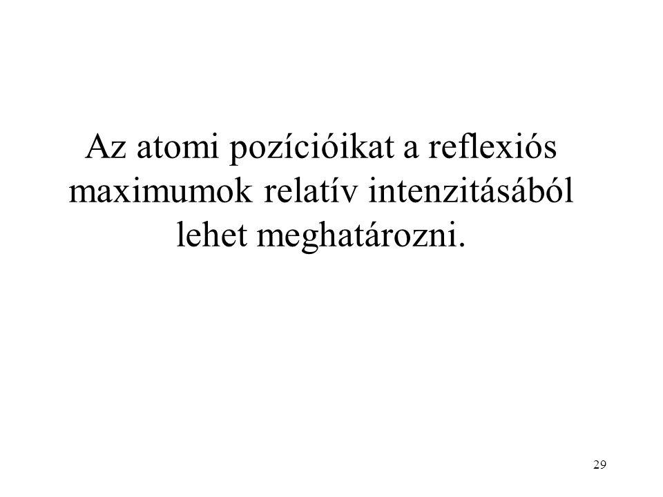 Az atomi pozícióikat a reflexiós maximumok relatív intenzitásából lehet meghatározni. 29