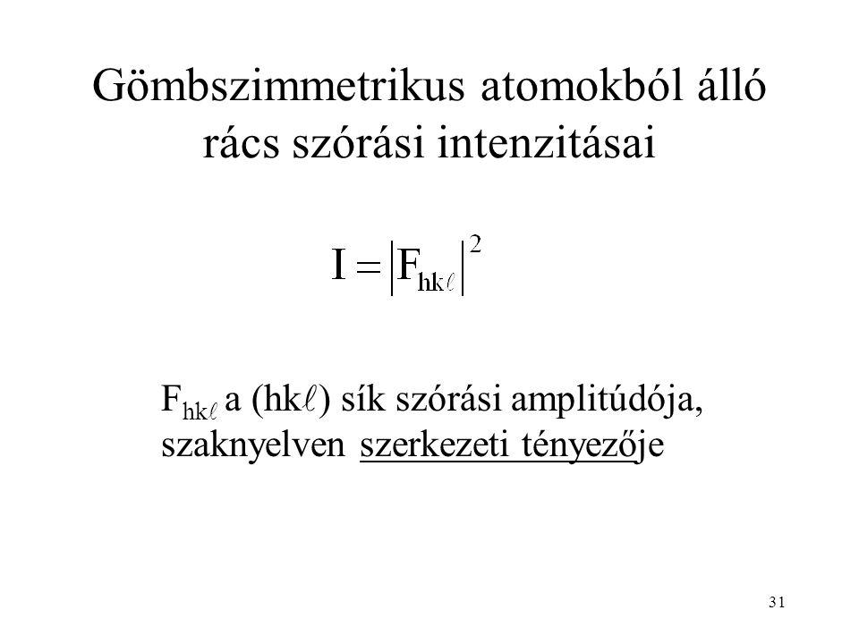 Gömbszimmetrikus atomokból álló rács szórási intenzitásai F hk a (hk ) sík szórási amplitúdója, szaknyelven szerkezeti tényezője 31