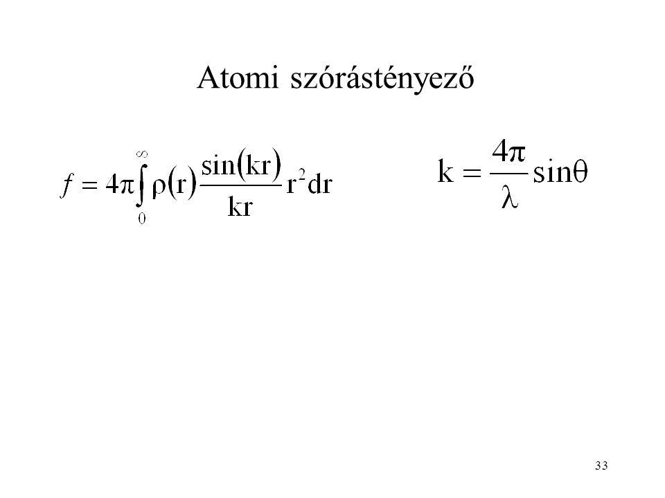 Atomi szórástényező 33