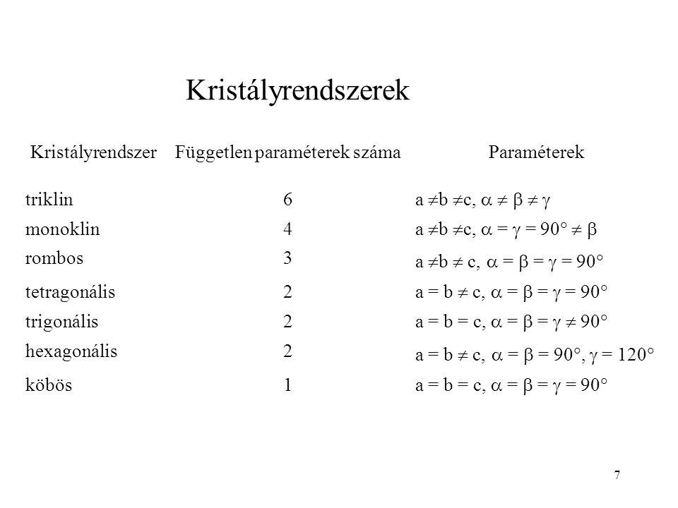 Kristályrendszerek KristályrendszerFüggetlen paraméterek számaParaméterek triklin6 a  b  c,      monoklin4 a  b  c,  =  = 90    rombos3 a  b  c,  =  =  = 90  tetragonális2 a = b  c,  =  =  = 90  trigonális2 a = b = c,  =  =   90  hexagonális2 a = b  c,  =  = 90 ,  = 120  köbös1 a = b = c,  =  =  = 90  7