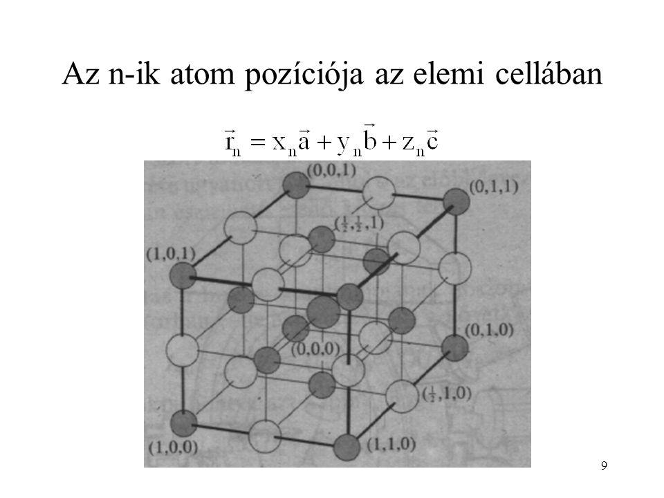 Az n-ik atom pozíciója az elemi cellában 9