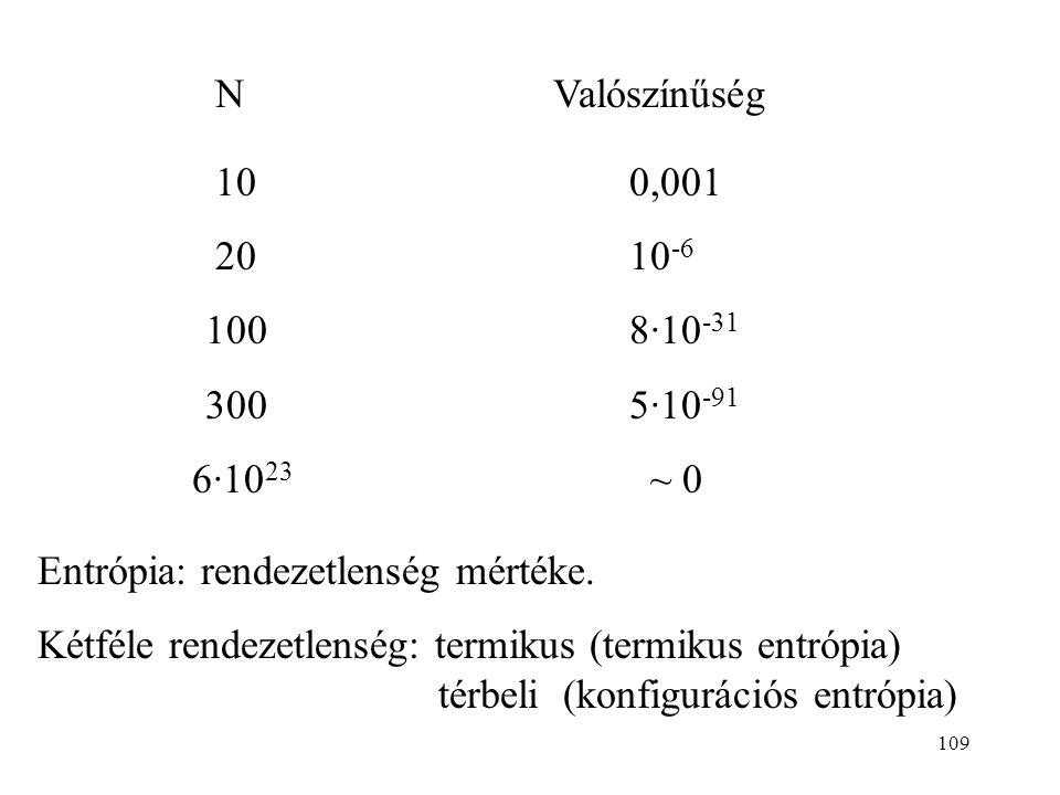 108 Mi a valószínűsége annak, hogy egyetlen molekula a tartály egyik felében legyen? Annak, hogy két molekulából mindkettő a tartály egyik felében leg