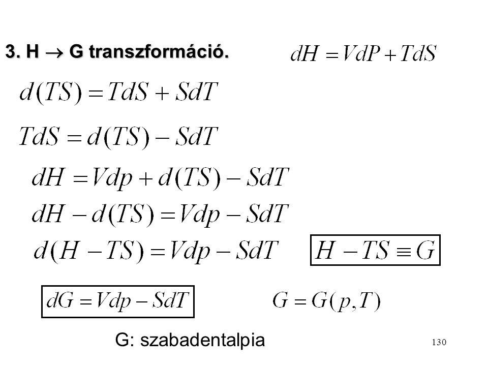 129 Hasonló módon az S  T cserével a belső energiából a szabadenergiát, az entalpiából a szabadentalpiát kapjuk. 2. U  A transzformáció. A: szabaden