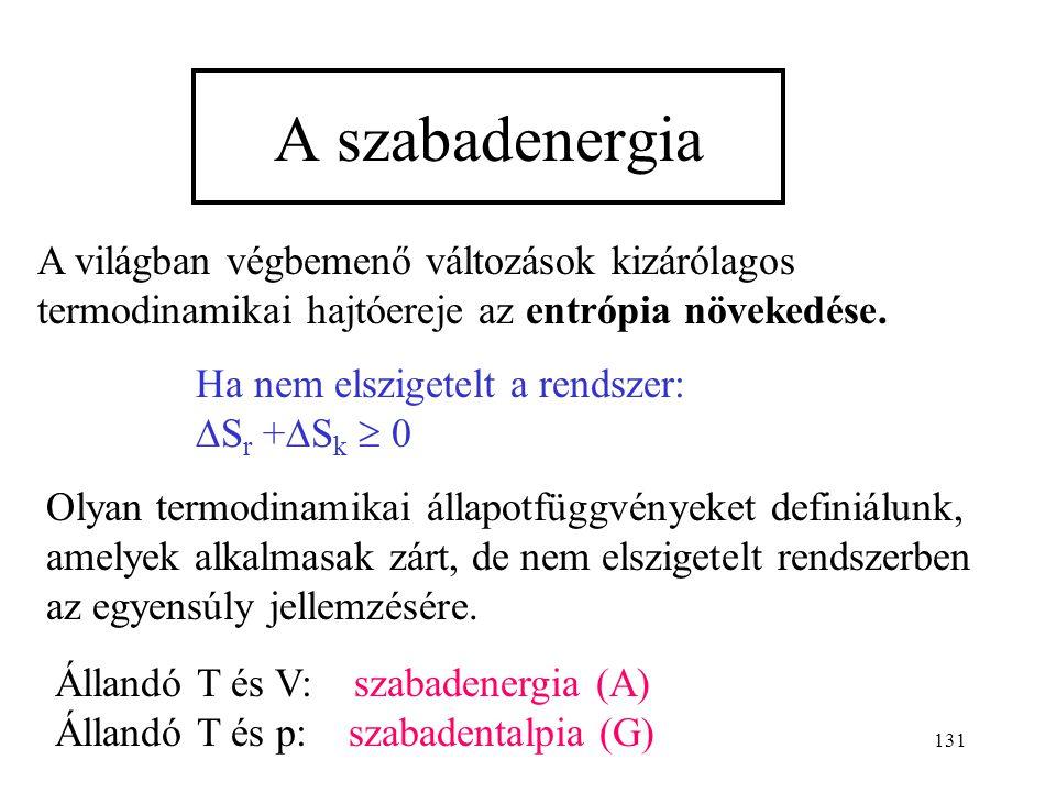 130 3. H  G transzformáció. G: szabadentalpia