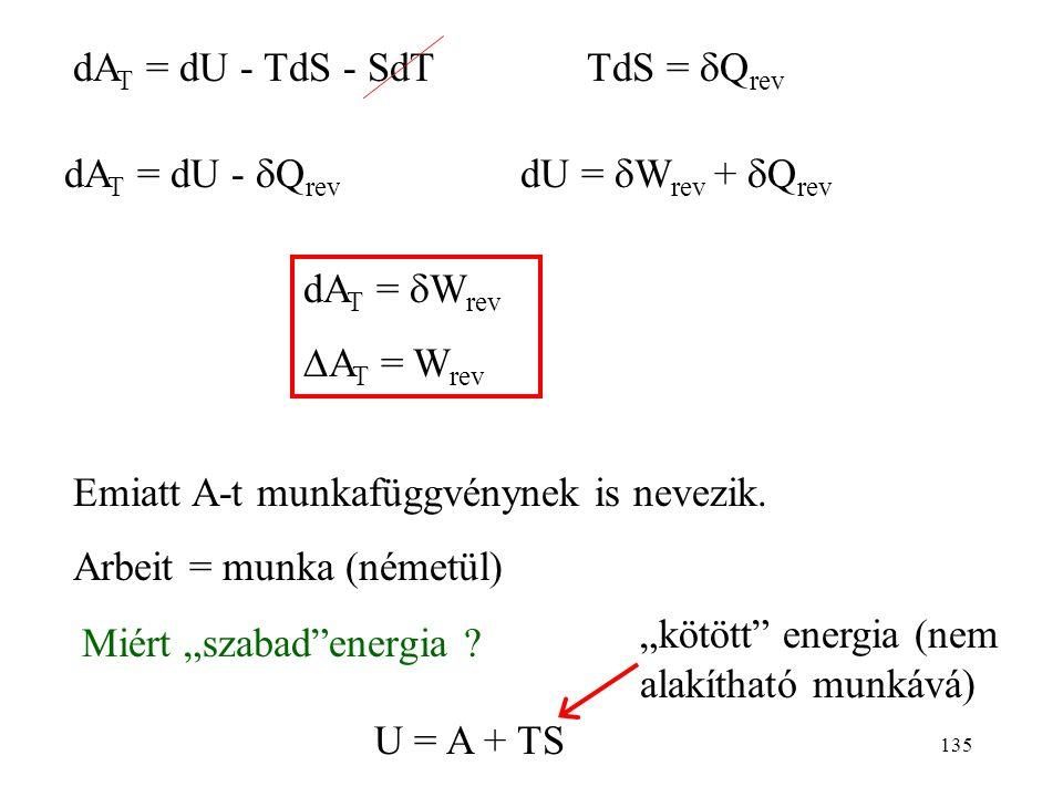 134 A szabadenergia teljes differenciálja: dA = dU - TdS - SdT dU = - pdV + TdS dA = - pdV - SdT A szabadenergia változása izoterm reverzibilis folyam