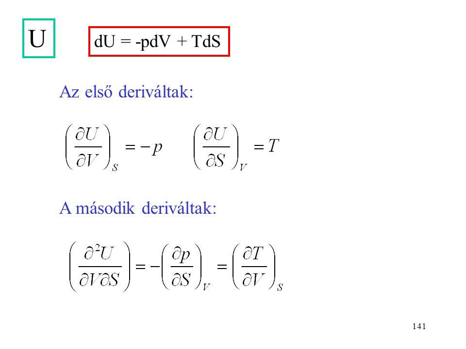 140 A termodinamikai állapotfüggvények első és második deriváltjai A négy energia-dimenziójú állapotfüggvényből parciális deriválással hasznos összefü