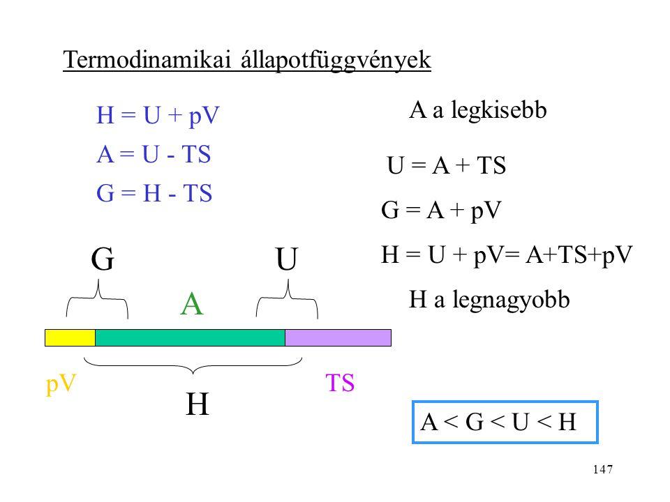 146 Termodinamikai állapotfüggvények (Zárt rendszer, és csak térfogati munka lehet.) Belső energia: U  U = W + Q  U = Q v Entalpia: H = U + pV  H =