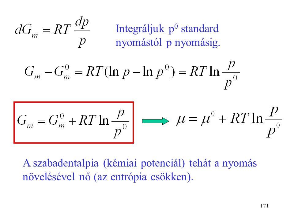 170 Tökéletes gáz szabadentalpiája A moláris szabadentalpia nyomásfüggését vizsgáljuk (állandó hőmérsékleten). A szabadentalpia teljes differenciálja