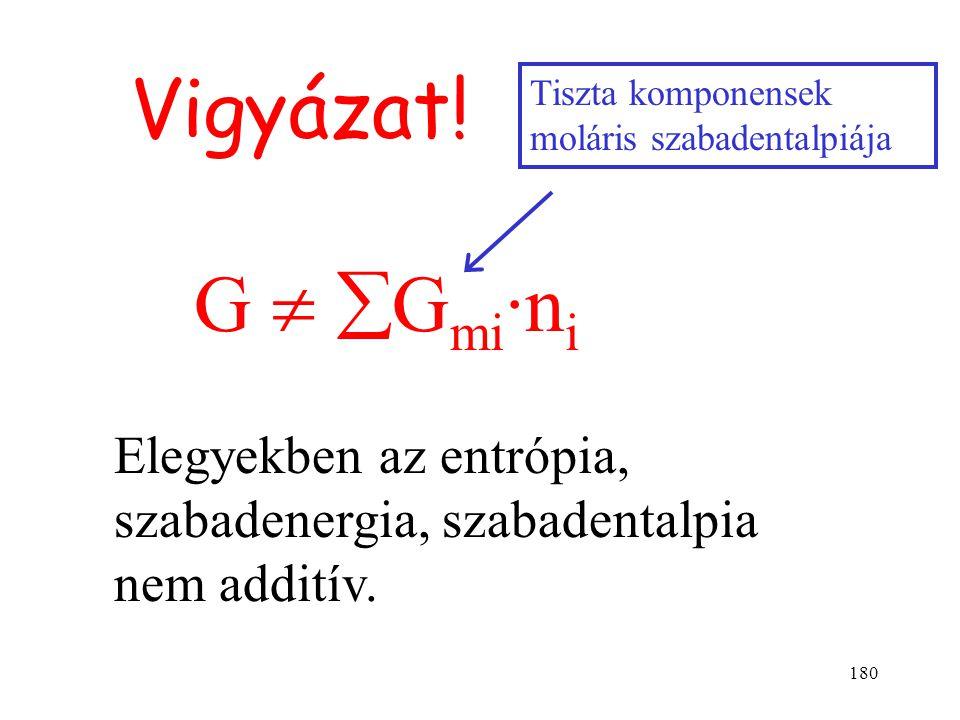 179 Állandó nyomáson és hőmérsékleten: több komponenskét komponens Integráljuk (állandó összetétel mellett): Az elegy szabadentalpiája additíve tevődi