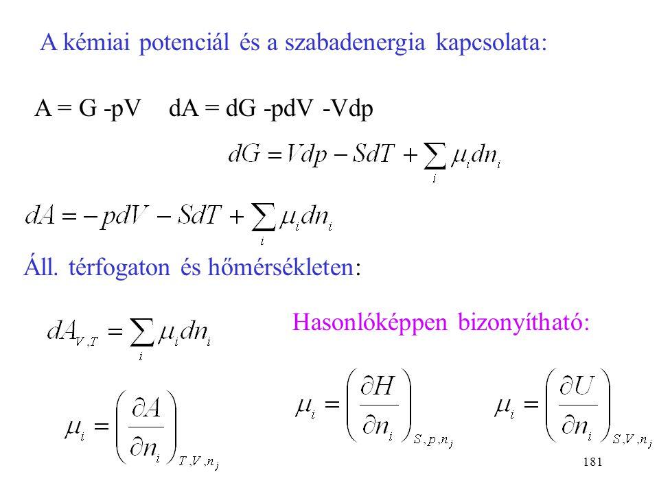 180 Vigyázat! G   G mi ·n i Tiszta komponensek moláris szabadentalpiája Elegyekben az entrópia, szabadenergia, szabadentalpia nem additív.