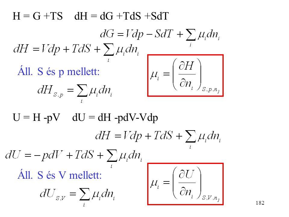 181 A kémiai potenciál és a szabadenergia kapcsolata: A = G -pV dA = dG -pdV -Vdp Hasonlóképpen bizonyítható: Áll. térfogaton és hőmérsékleten: