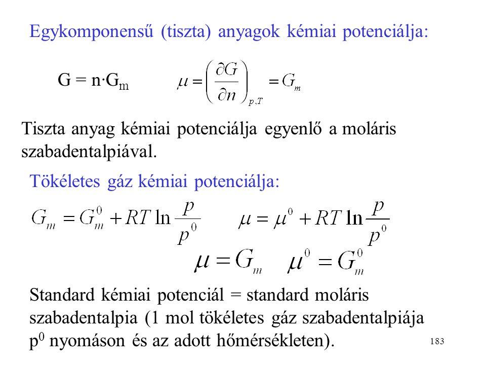 182 H = G +TS dH = dG +TdS +SdT U = H -pV dU = dH -pdV-Vdp Áll. S és p mellett: Áll. S és V mellett: