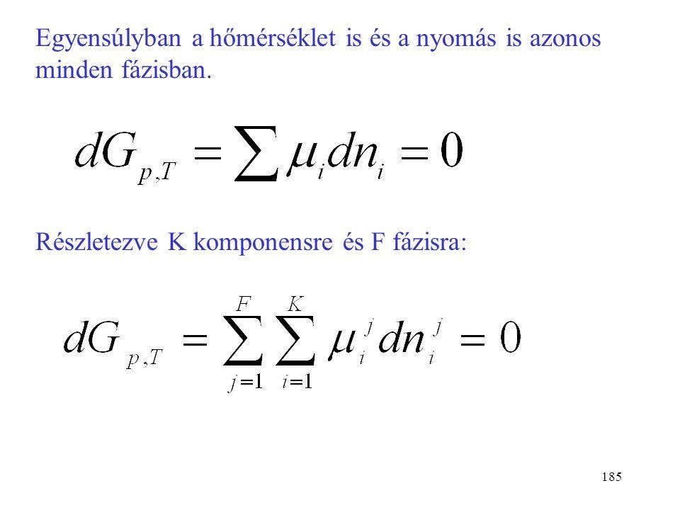 184 A fázisegyensúlyok feltétele Vegyünk egy többfázisú, többkomponensű rendszert. F: fázisok száma K: komponensek száma. víz+Bu Bu+ víz gőz folyadék