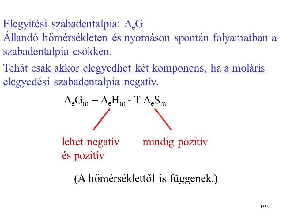 194  e h (kJ/kg) w(etanol)01 -50 0 Víz-etanol rendszer fajlagos elegyedési entalpiája a tömegtört függvényében három hőmérsékleten 0 o C 50 o C 80 o