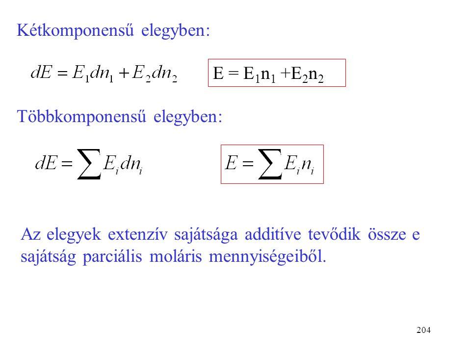 203 Nemcsak a térfogatnak van parciális moláris mennyisége, hanem bármilyen extenzív mennyiségnek (pl. G, H). Általánosan E-vel jelölve az extenzív me