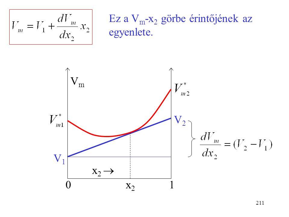210 2. A tengelymetszetek módszere Elosztjuk (n 1 +n 2 )-vel x 1 = 1-x 2 dx 1 = -dx 2