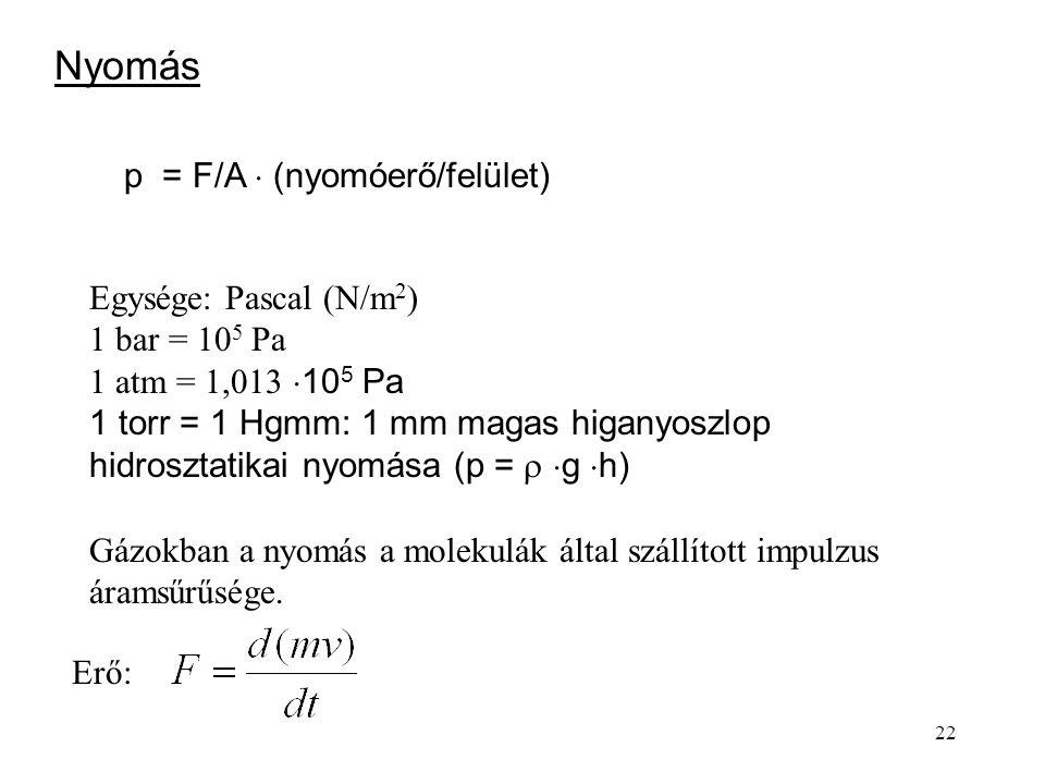21 Áttérve az abszolút hőmérsékleti skálára: (T = 273,15 +t ) p  V m = R  T p  V = n  R  T R = 8,314 Jmol –1 K -1 A víz hármaspontjához rögzítik