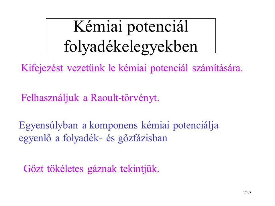 222 x 2  01 12 p1*p1* p2*p2* t = áll. p Tenziódiagram - pozitív eltérés Össztenziónak maxi- muma lehet. Pl. 1: víz 2: dioxán p1p1 p2p2 p