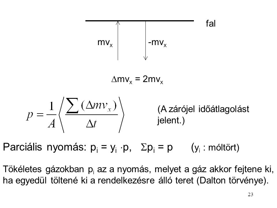 22 Nyomás p = F/A  (nyomóerő/felület) Egysége: Pascal (N/m 2 ) 1 bar = 10 5 Pa 1 atm = 1,013  10 5 Pa 1 torr = 1 Hgmm: 1 mm magas higanyoszlop hidro