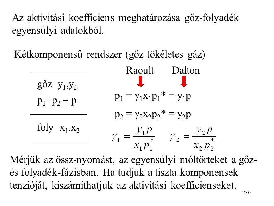 229 A legtöbb anyag standard kémiai potenciálja negatív. ii i*i* x i  0 0 1  i * = G mi * = H mi * - TS mi * lehet negatív vagy pozitív mindig p