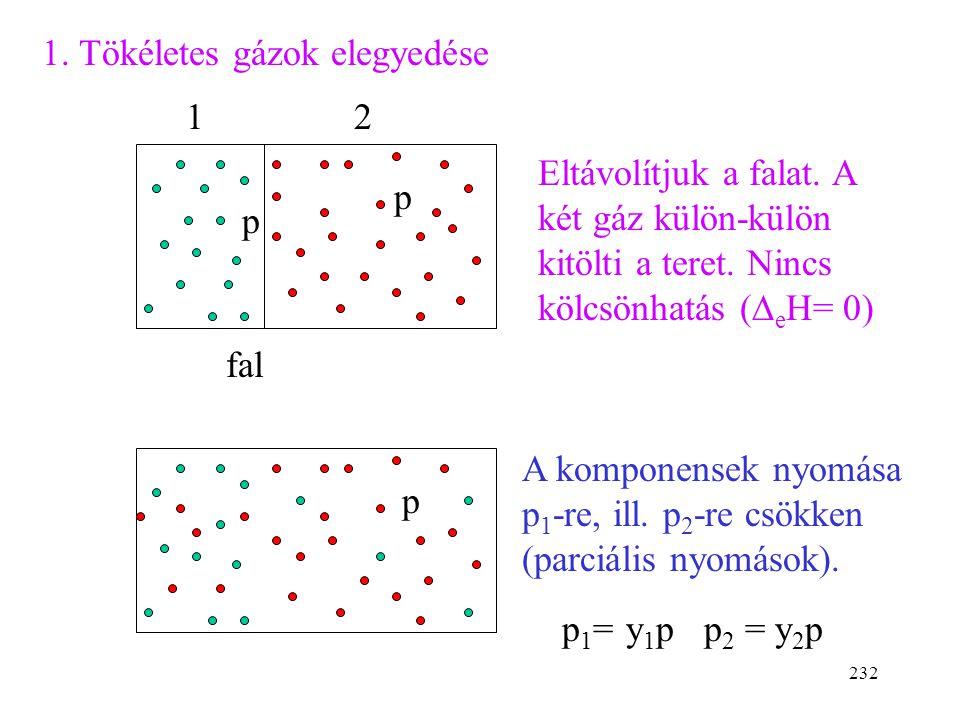 231 Elegyedési entrópia és elegyedési szabadentalpia Az elegyedési mennyiségeket (  e V,  e H,  e S, stb.) állandó hőmérsékleten és nyomáson defini