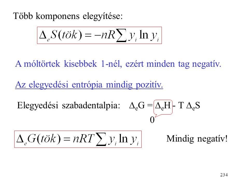 233 Entrópia változása a nyomással (áll. hőmérsékleten): Az elegyedési entrópia a két gáz entrópiaváltozásának az összege. n 1 = n·y 1 n 2 = n·y 2 Egy