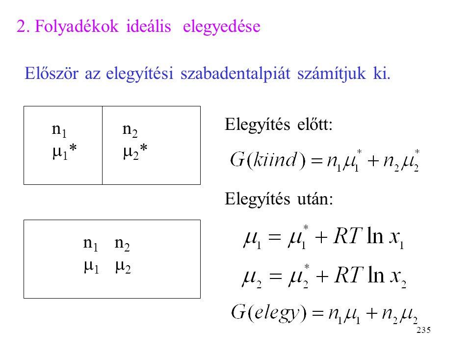 234 Több komponens elegyítése: A móltörtek kisebbek 1-nél, ezért minden tag negatív. Az elegyedési entrópia mindig pozitív. Elegyedési szabadentalpia: