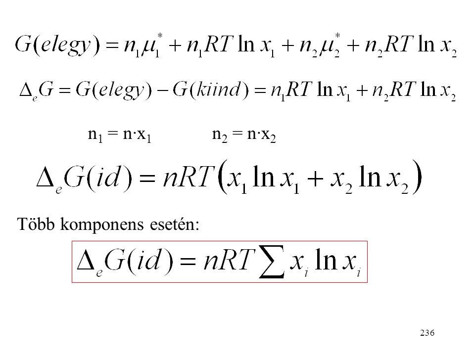 235 2. Folyadékok ideális elegyedése Először az elegyítési szabadentalpiát számítjuk ki. n11*n11* n22*n22* Elegyítés előtt: n11n11 n22n22 Eleg