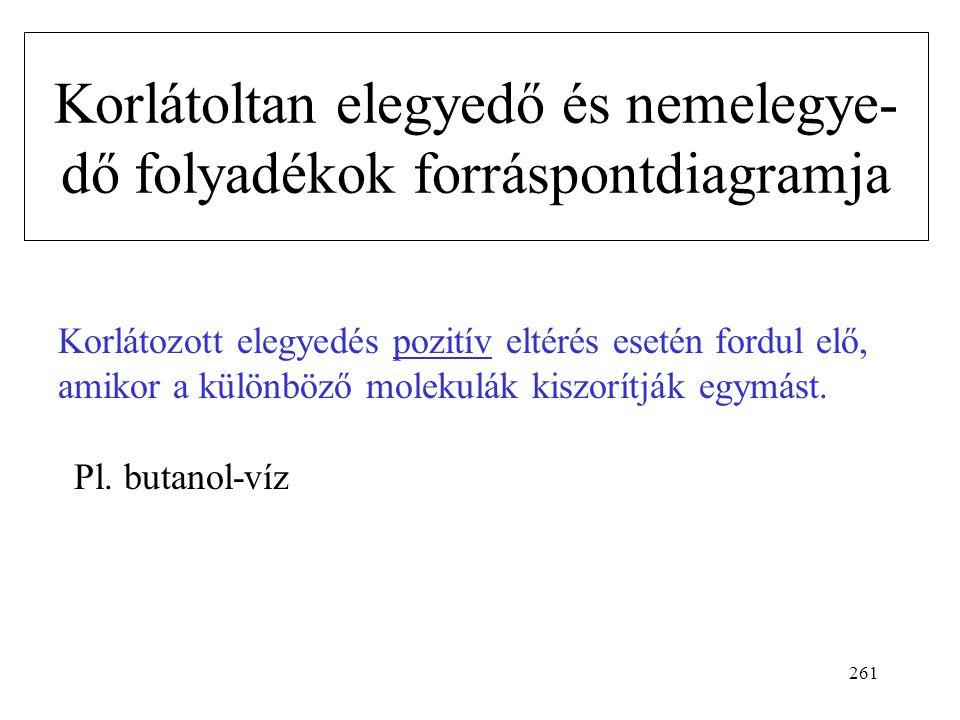 260 Konovalov 2. törvénye: annak a komponensnek a móltörtje, amelynek növekvő mennyisége az össz- tenziót növeli, a gőzben nagyobb, mint a folyadékban
