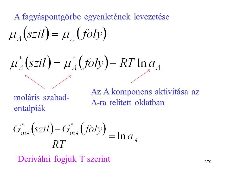 269 f x B  01 AB T 0 (A) p = áll. T L sz+f f+sz sz+sz T 0 (B) E Fázisdiagram