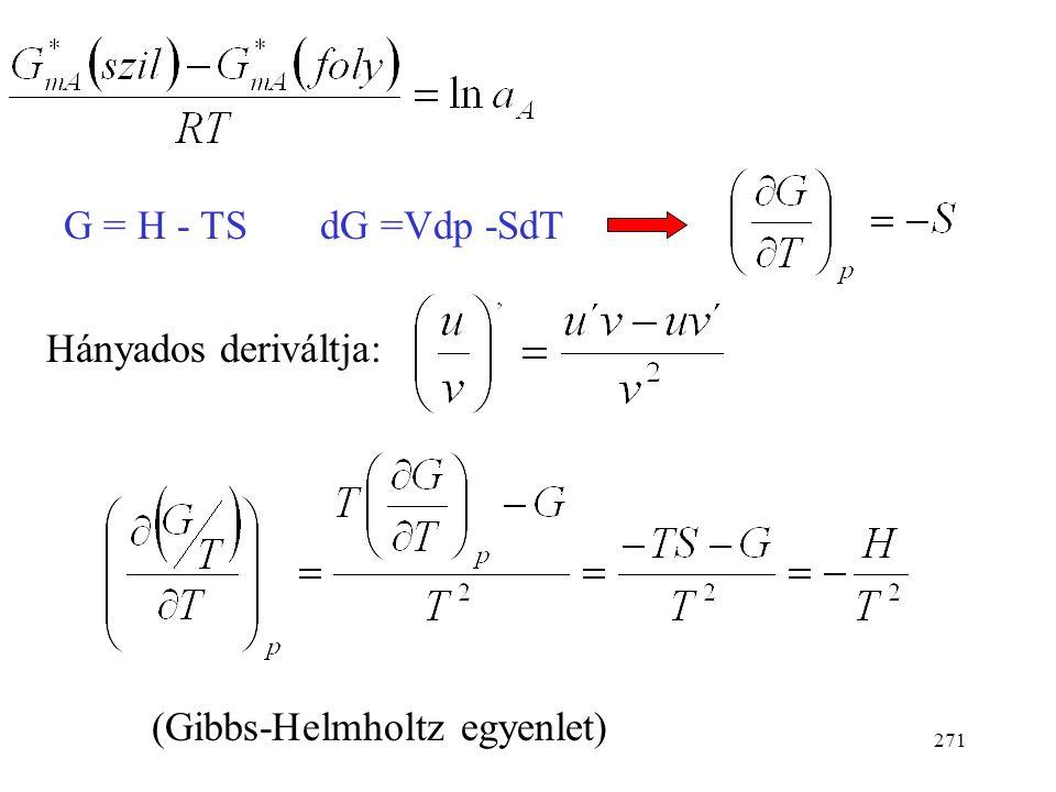 270 A fagyáspontgörbe egyenletének levezetése moláris szabad- entalpiák Az A komponens aktivitása az A-ra telített oldatban Deriválni fogjuk T szerint