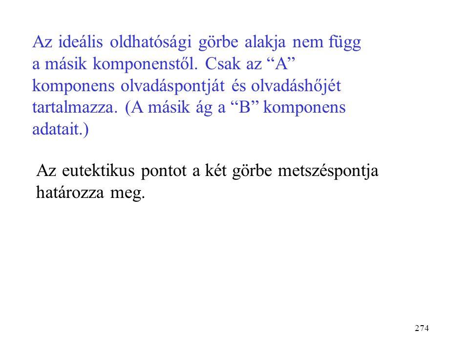 273 Ha a folyadékfázis ideális elegy: A hőmérséklet az összetétel függvényében: