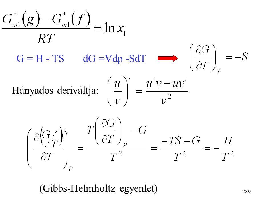 288 moláris szabad- entalpiák Híg oldat ideális az oldószerre nézve Deriválni fogjuk T szerint Egyensúlyban az oldószer kémiai potenciálja a két fázis