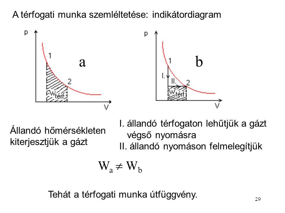 28 Megjegyzések: a) Térfogati munkában mindig a külső nyomás (p K ) szerepel. reverzibilis változás: p = p K b) Ha a térfogat nő, a munka negatív, ha
