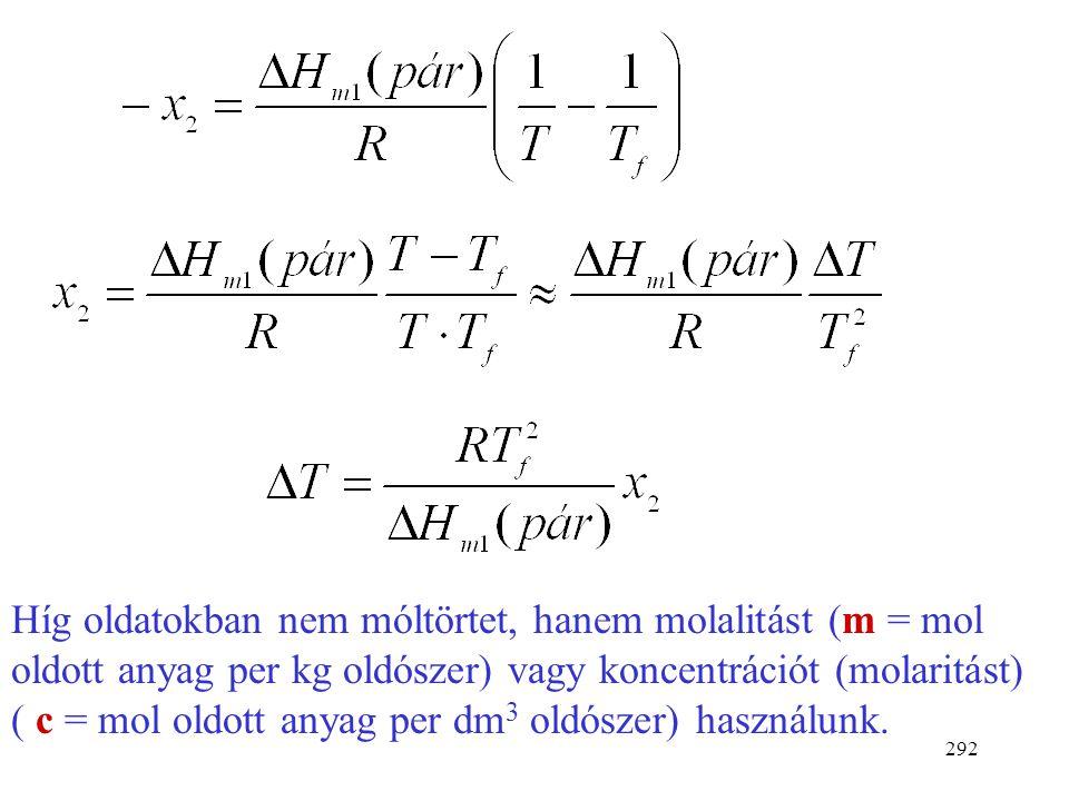 291 Helyettesítsük be az oldott anyag móltörtjét: x 1 = 1-x 2 ln(1-x 2 )-t sorbafejtjük, és csak az első tagot vesszük figyelembe (x 2 <<1)