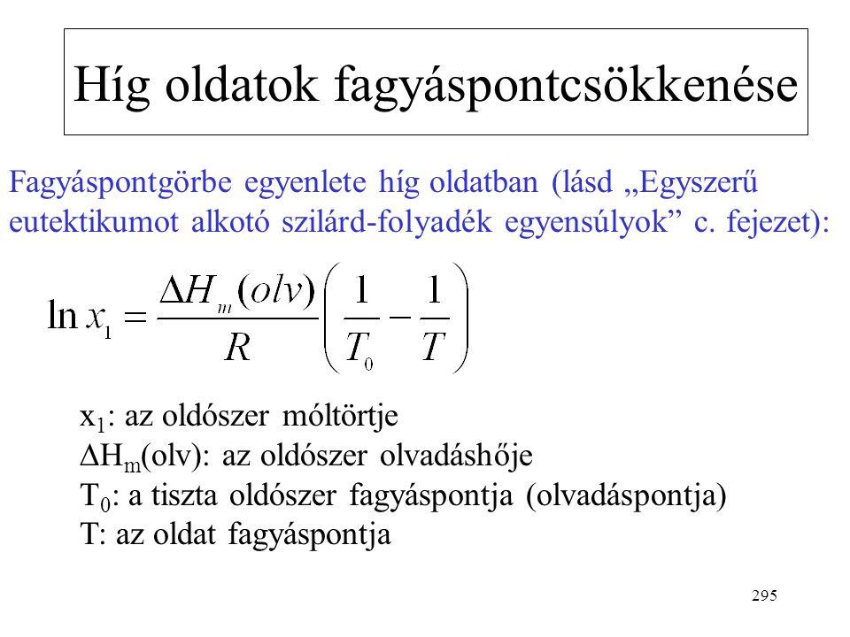 294 K f (víz) = 0,51 K·kg/mol K f (benzol) = 2,53 K·kg/mol Alkalmazás: móltömeg meghatározására disszociációfok meghatározására (A forrpontemelkedés a