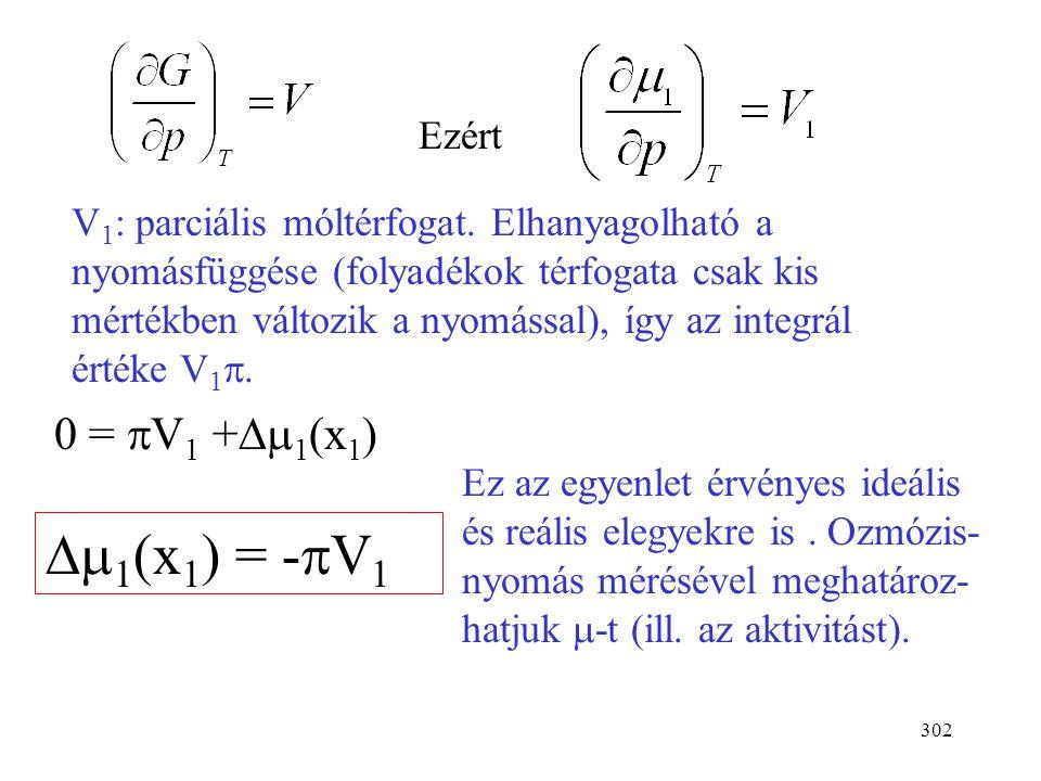 301 Az egyensúly feltétele: Bontsuk fel a jobb oldalt egy nyomásfüggő és egy összetételfüggő tagra. A tiszta anyag kémiai potenciálja (moláris szabade