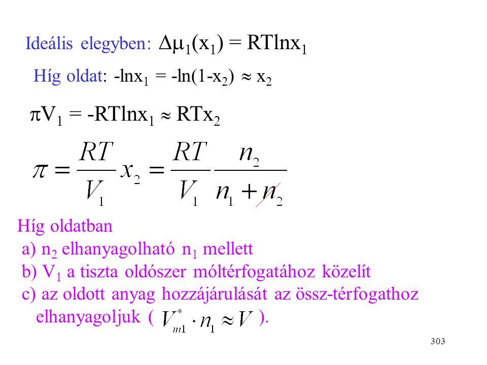 302 V 1 : parciális móltérfogat. Elhanyagolható a nyomásfüggése (folyadékok térfogata csak kis mértékben változik a nyomással), így az integrál értéke