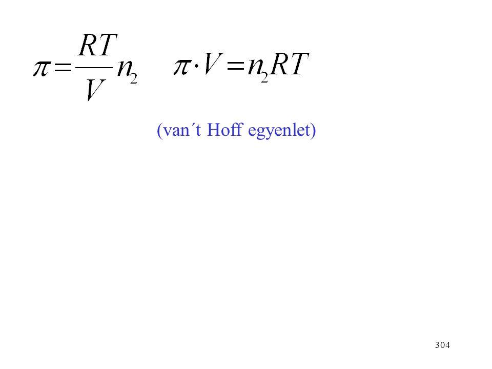 303 Ideális elegyben:  1 (x 1 ) = RTlnx 1 Híg oldat: -lnx 1 = -ln(1-x 2 )  x 2  V 1 = -RTlnx 1  RTx 2 Híg oldatban a) n 2 elhanyagolható n 1 mell