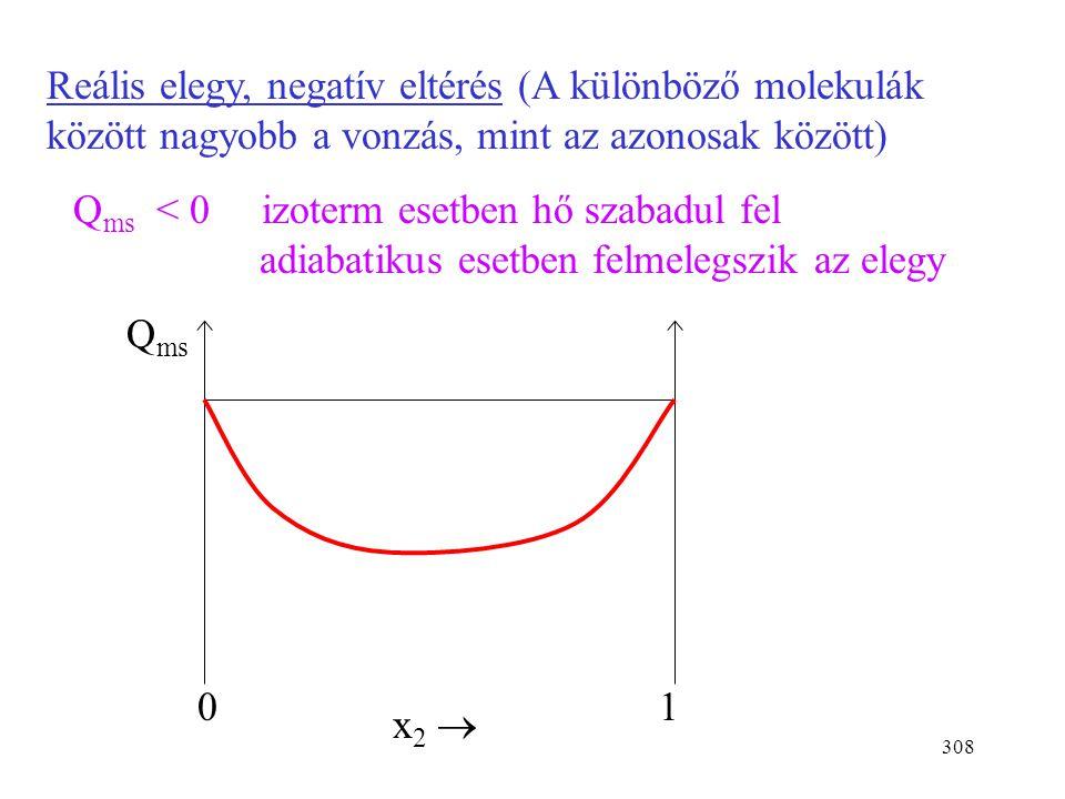 307 Reális elegy, pozitív eltérés (A különböző molekulák között kisebb a vonzás, mint az azonosak között) Q ms > 0 izoterm esetben hőt kell közölni ad