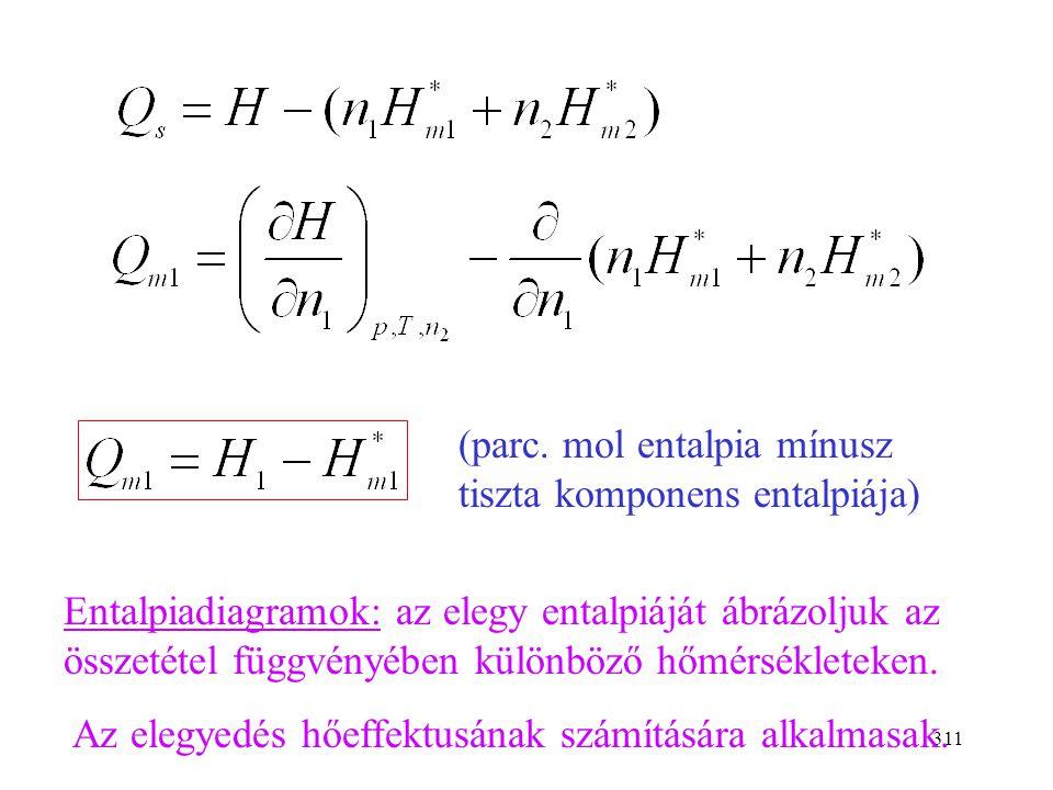 310 x2 x2  01 Q ms Meghatározása: pl. tengelymetszet-módszerrel x2x2 Q m1 Q m2