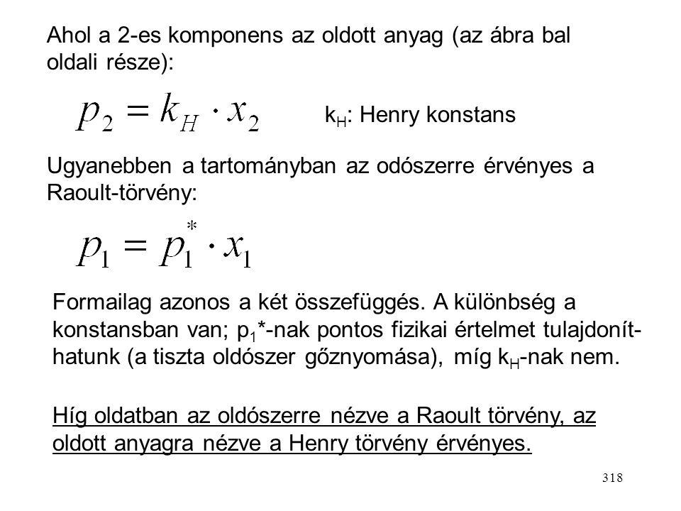 317 Pl. pozitív eltérés esetén x 2  01 12 p1*p1* p2*p2* t = áll. p p1p1 p2p2 Henry Raoult Henry