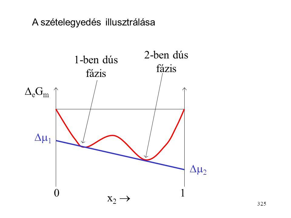 324 A stabilitás feltételeit tehát matematikailag a következőképpen fogalmazhatjuk meg: 1.2. Vizsgáljuk meg részletesebben a szételegyedést illusztrál