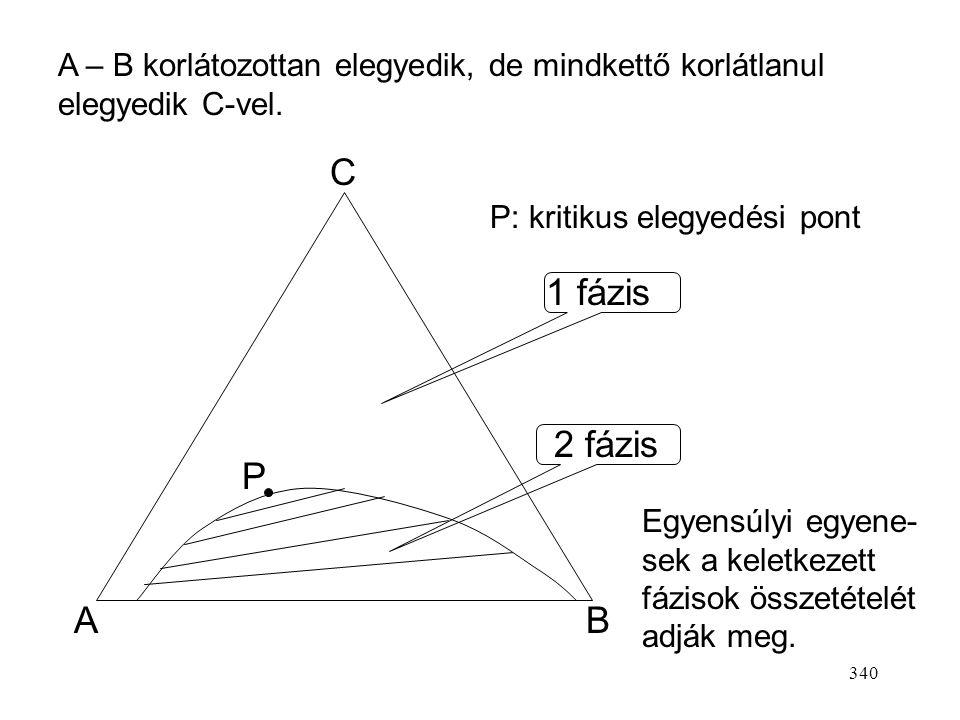 339 AB C Össztétel leolvasása a háromszög-diagramról xAxA xBxB Ahol a szaggatott egyenesek metszik a tengelyeket, leolvas- suk a móltörteket. xCxC Min