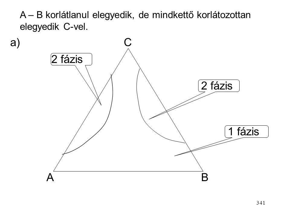 340 AB C P 1 fázis 2 fázis A – B korlátozottan elegyedik, de mindkettő korlátlanul elegyedik C-vel. Egyensúlyi egyene- sek a keletkezett fázisok össze