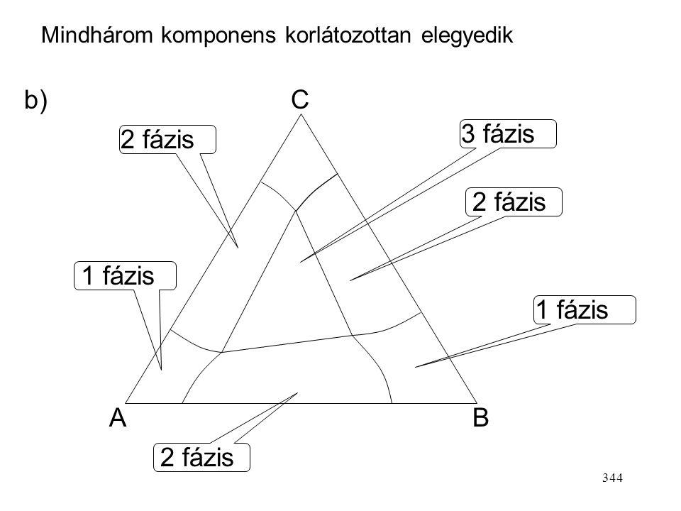 343 AB C 1 fázis 2 fázis Mindhárom komponens korlátozottan elegyedik a)