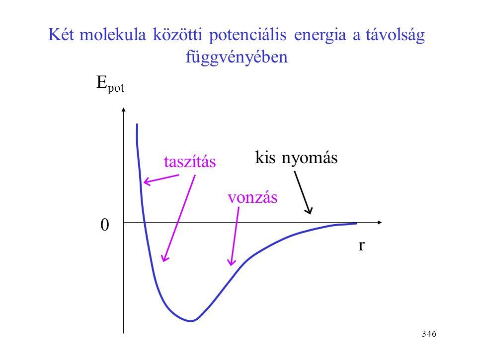 345 Reális gázok állapotegyenlete Tökéletes gáz: 1. Nincs a molekulák között kölcsönhatás (a kölcsönhatás potenciális energiája 0). 2. A molekulák pon