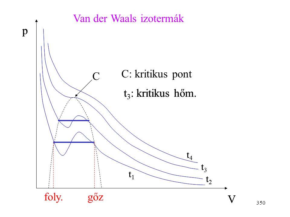 349 V-ben harmadfokú. Van olyan nyomás, amelyhez három különböző térfogat tartozik. Izotermáknak maximuma és minimuma lehet. Ennek nincs fizikai reali