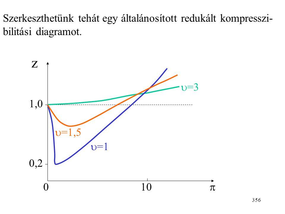 355 Megfelelő állapotok tétele: ha két különböző gáz két redukált állapotjelzője megegyezik, akkor a harmadik is. Pl. ha  A =  B és  A =  B, akkor
